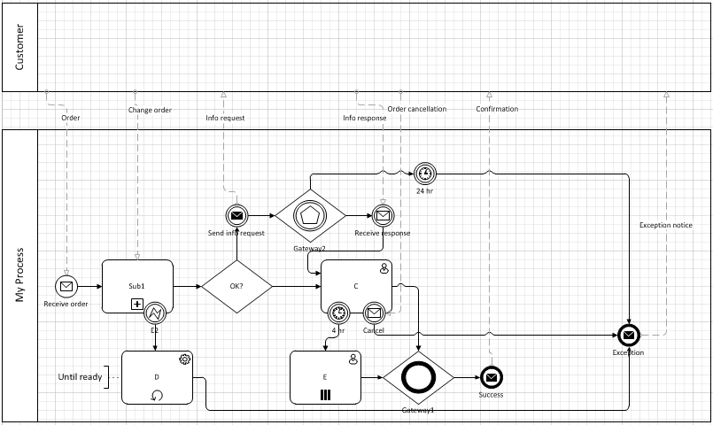 Bpmn 20 from visio premium 2010 method and style figure 1 ccuart Image collections